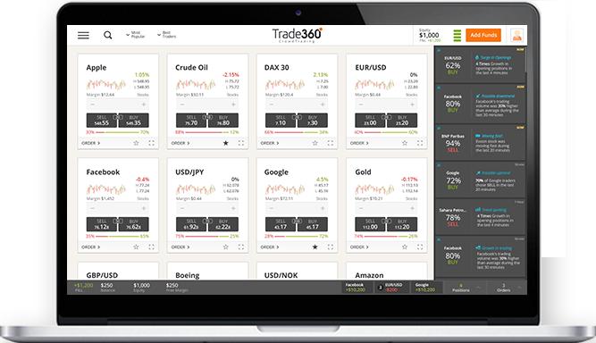 Trade360